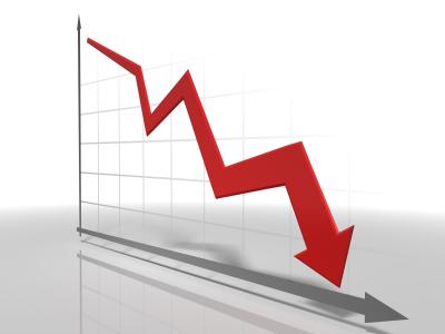 Razões do baixo crescimento